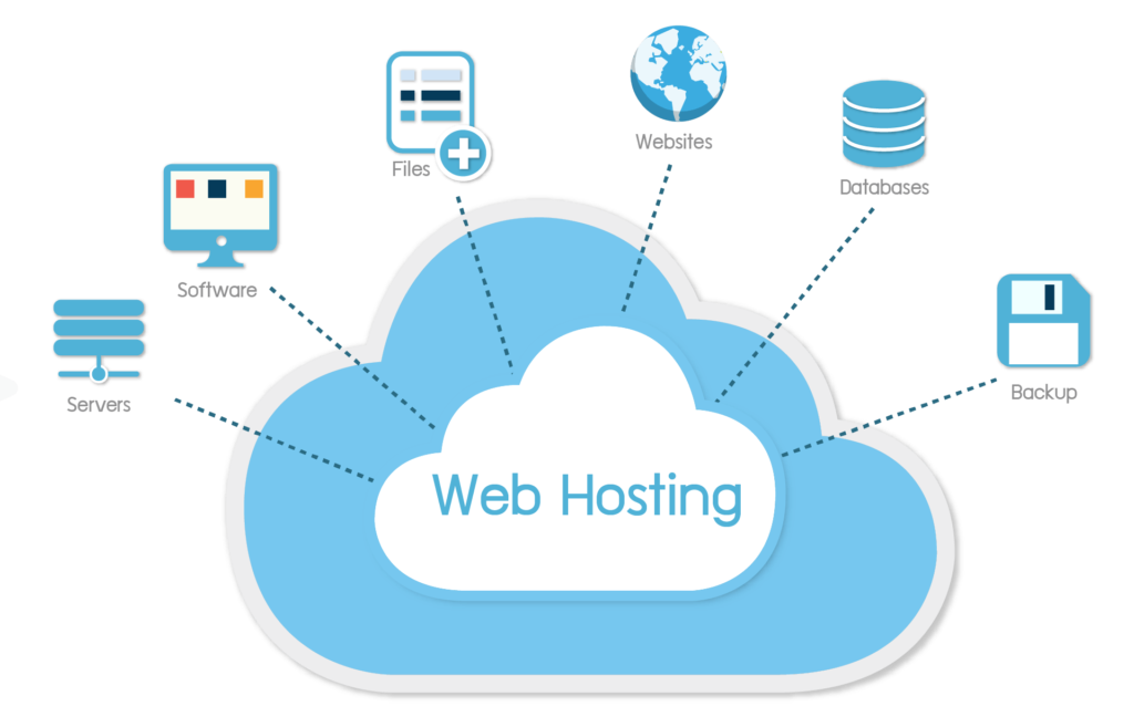 Free Secure Web Hosting For CSOs PHASE 2 (OPEN)