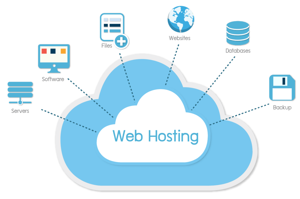 Free Secure Web Hosting For CSOs PHASE 3 (OPEN)